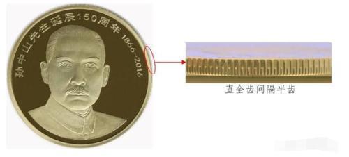 孙中山150周年纪念币预约兑换攻略